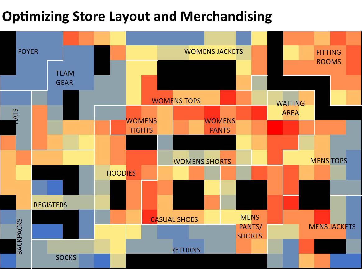 Optimizing Store Layout Blog Header
