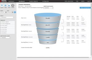 Digital Mortars DM1 funnel analytics for retail and shopper tracking