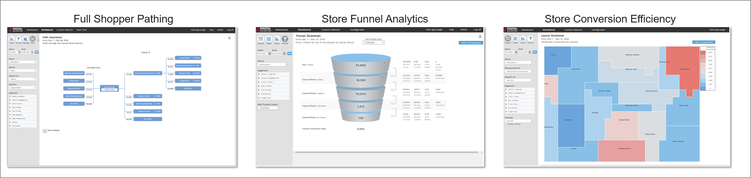 Mobile App GeoLocation: Enabling Accurate In-Store Shopper