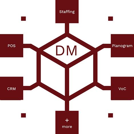 product_data_img