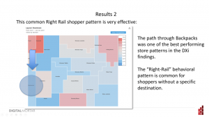 DAA-Toronto-Slide-21-300x169 Machine Learning and Optimal Store Path