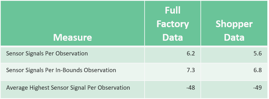DataFactory3-1 Building a Data Factory for ML Learning