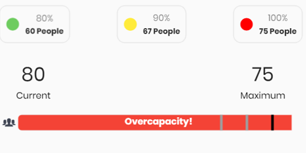 Occupancy-Top-Third Occupancy Management : Occupancy Apps are the Right Solution
